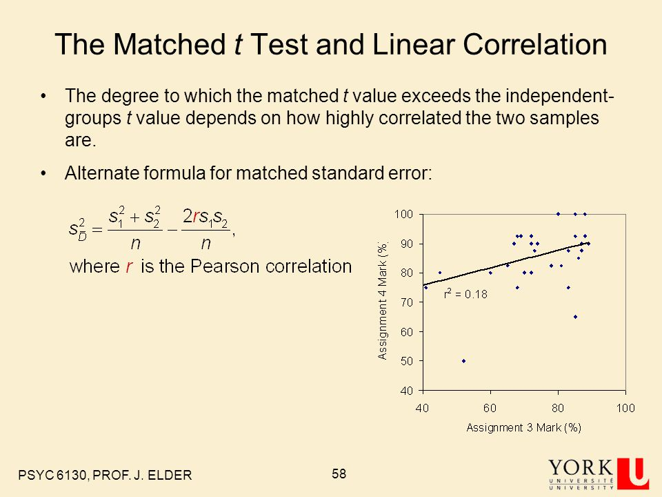 The Matched t Test and Linear Correlation