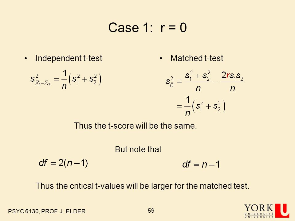 Case 1: r = 0 Independent t-test Matched t-test