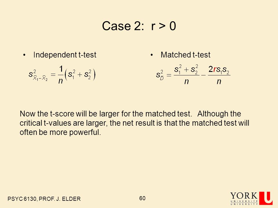 Case 2: r > 0 Independent t-test Matched t-test