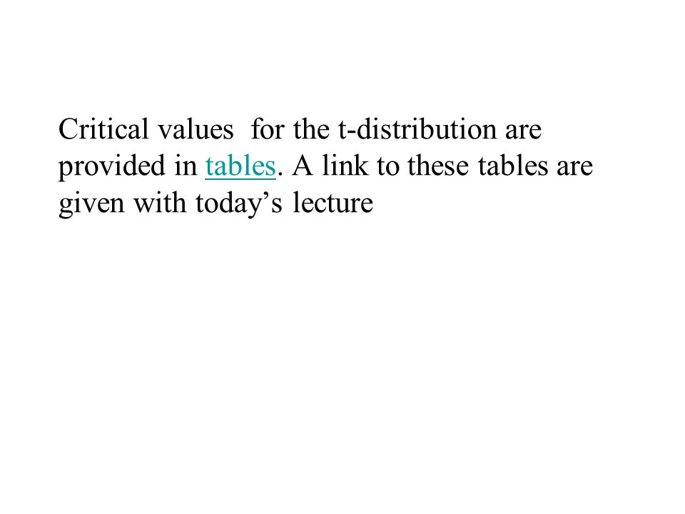 Critical values for the t-distribution are provided in tables