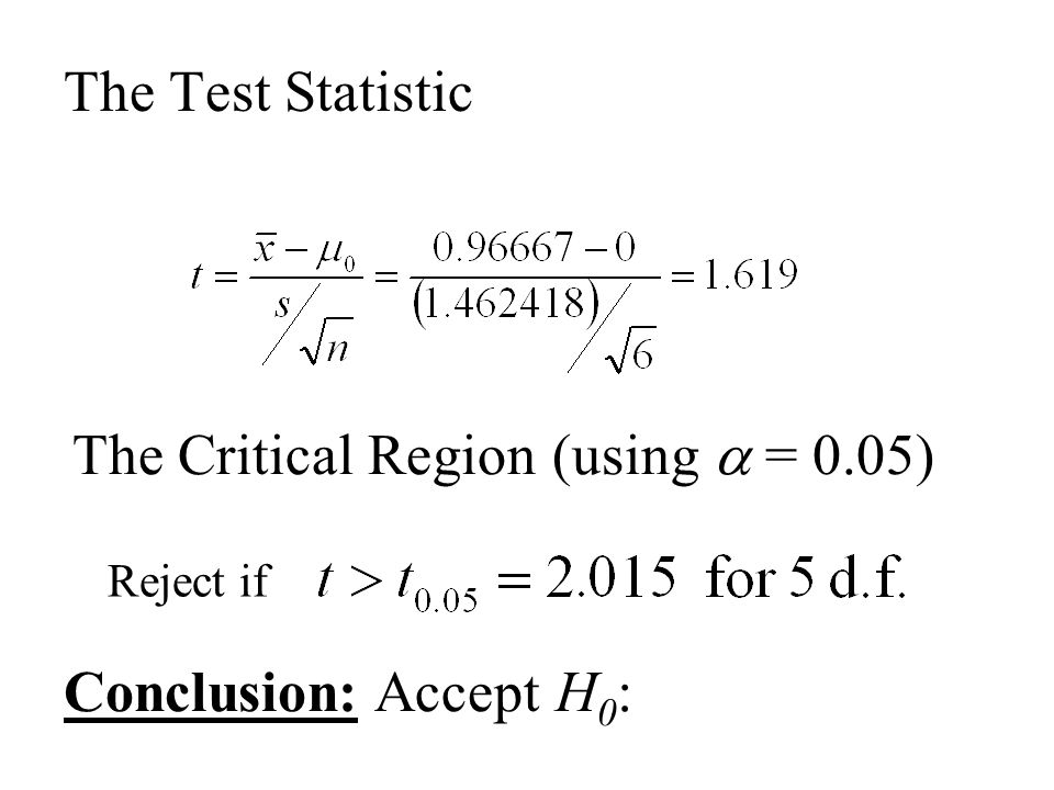 The Critical Region (using a = 0.05)