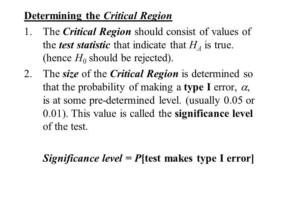 Determining the Critical Region