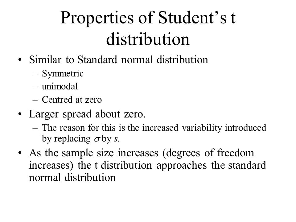 Properties of Student's t distribution