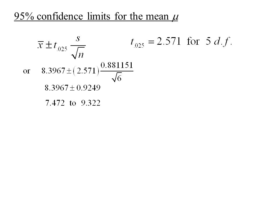 95% confidence limits for the mean m