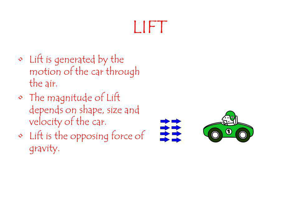 LIFT Lift is generated by the motion of the car through the air.