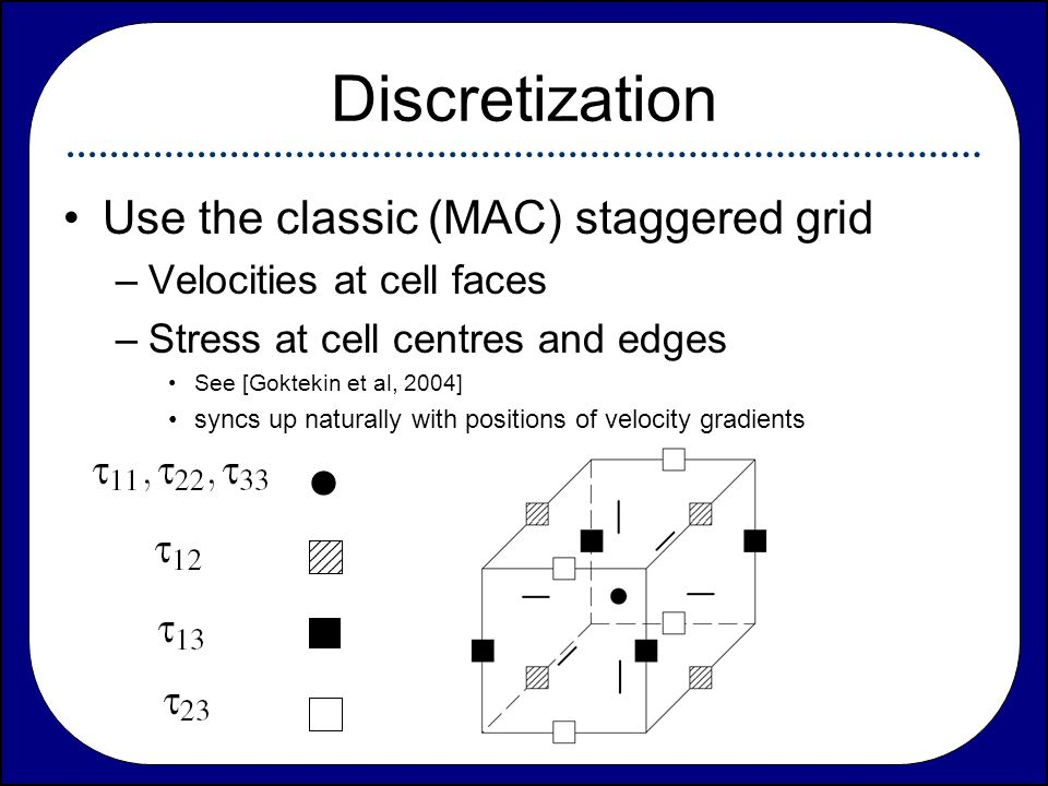 Discretization Use the classic (MAC) staggered grid