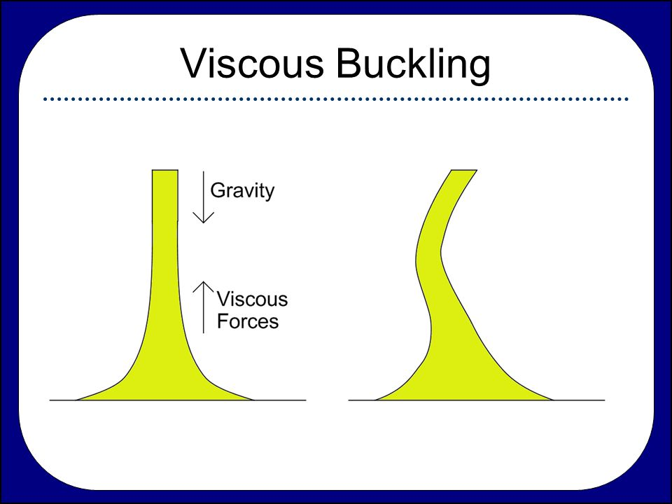 Viscous Buckling