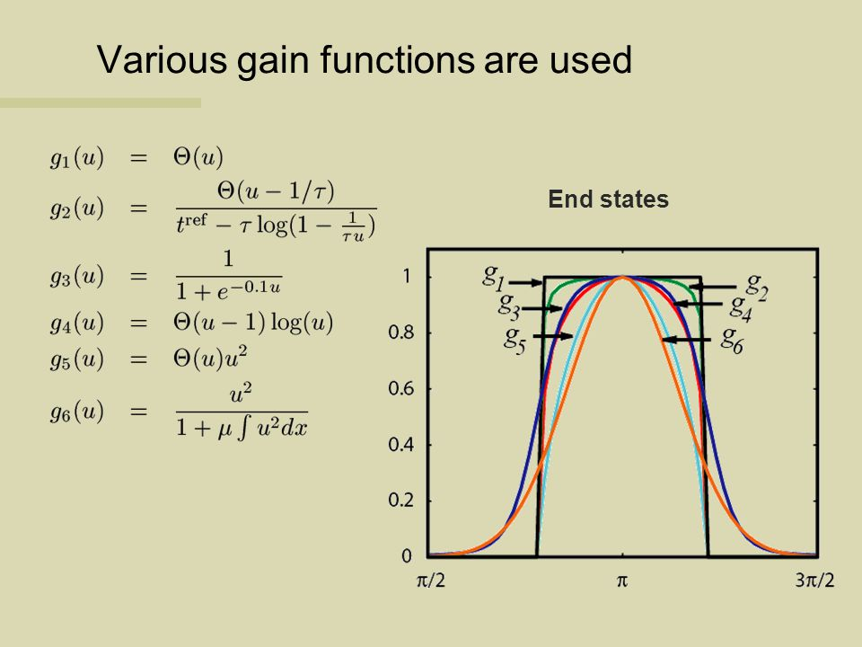 Various gain functions are used