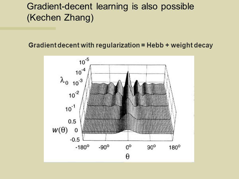 Gradient-decent learning is also possible (Kechen Zhang)