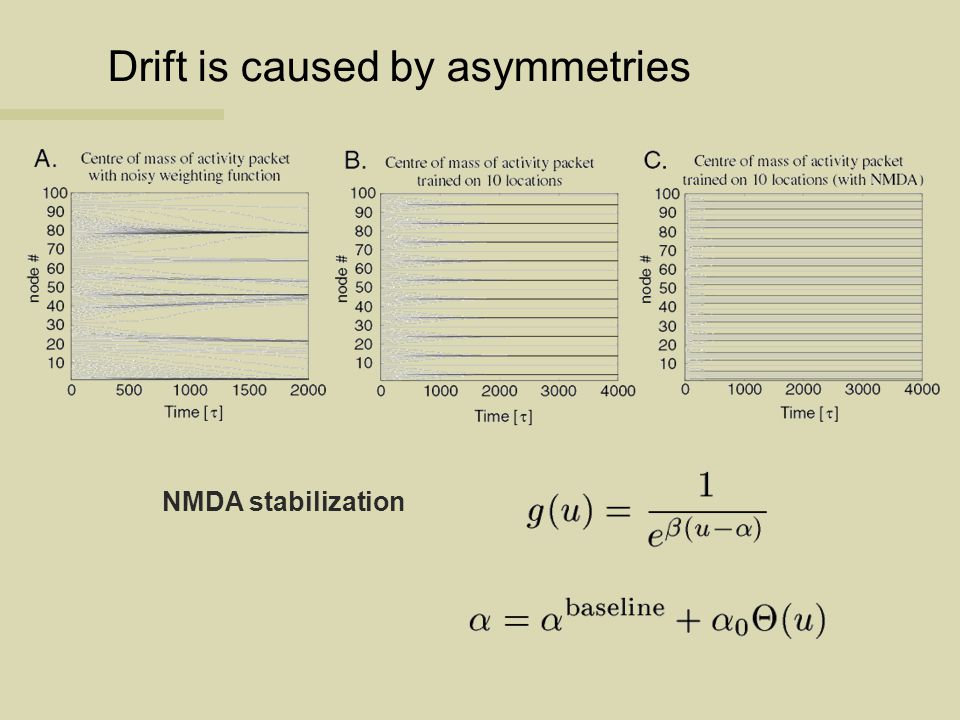 Drift is caused by asymmetries