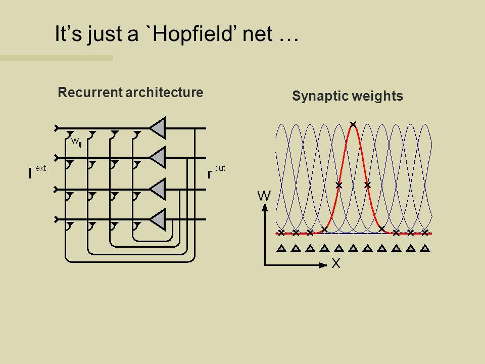 It's just a `Hopfield' net …