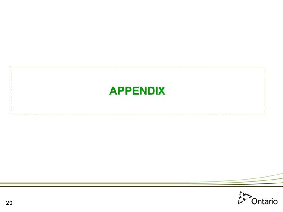 APPENDIX 29