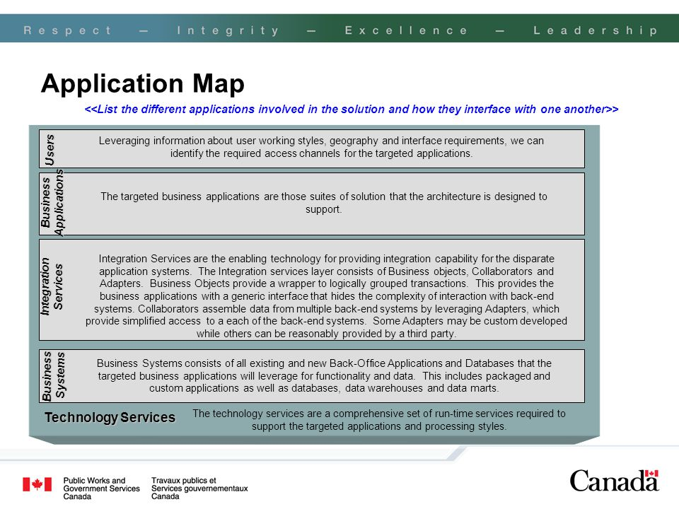 Application Map Technology Services