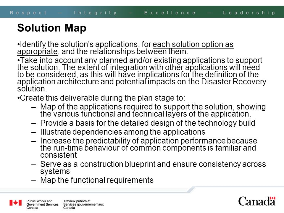 Solution Map Identify the solution s applications, for each solution option as appropriate, and the relationships between them.