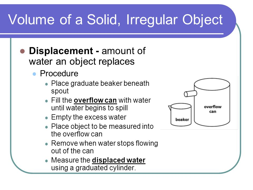 Volume of a Solid, Irregular Object