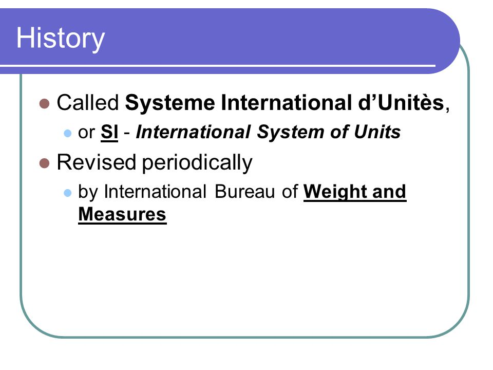 History Called Systeme International d'Unitès, Revised periodically