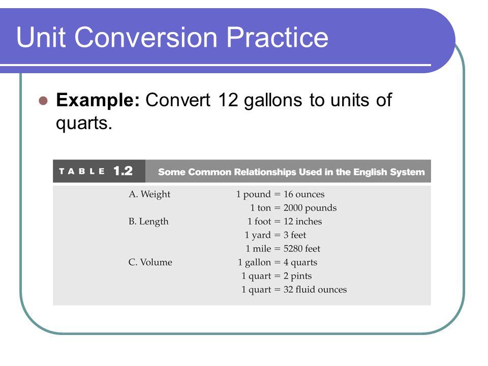 Unit Conversion Practice