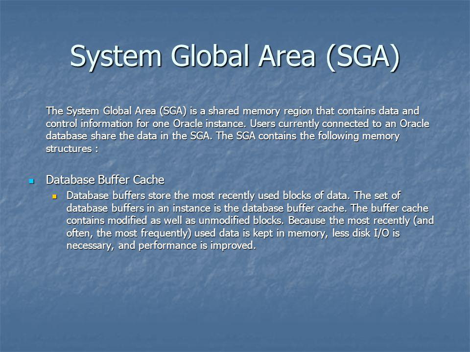System Global Area (SGA)