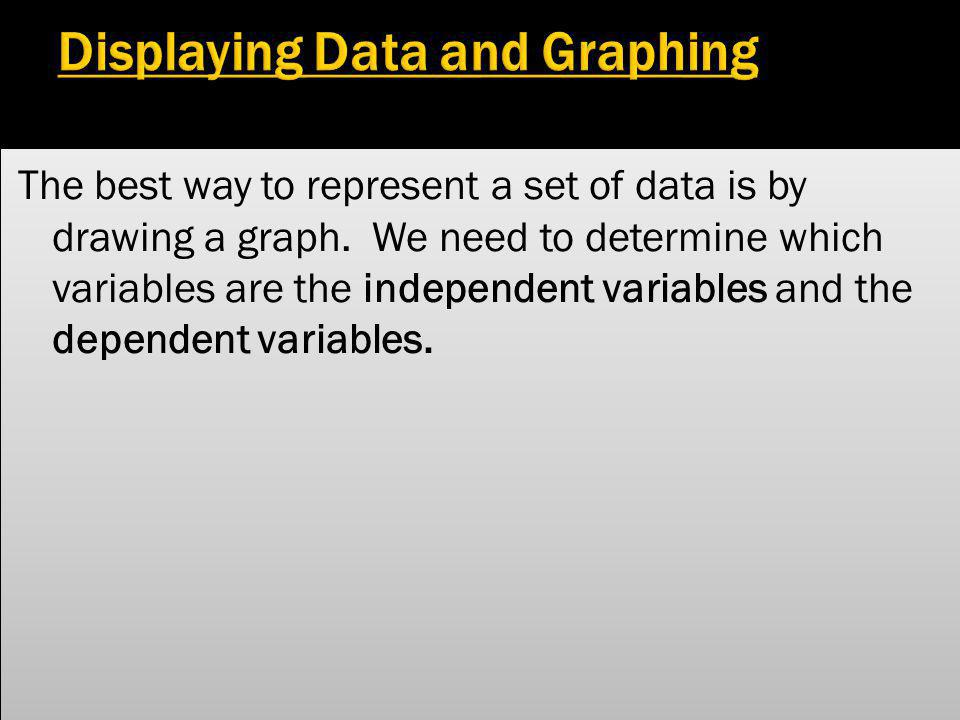 Displaying Data and Graphing