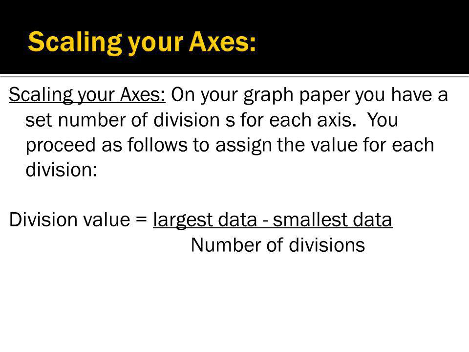 Scaling your Axes: