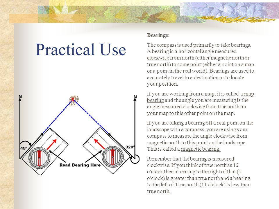 Practical Use Bearings:
