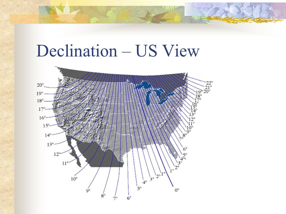 Declination – US View