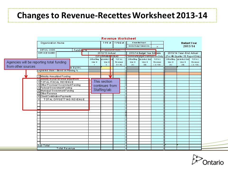 Changes to Revenue-Recettes Worksheet 2013-14