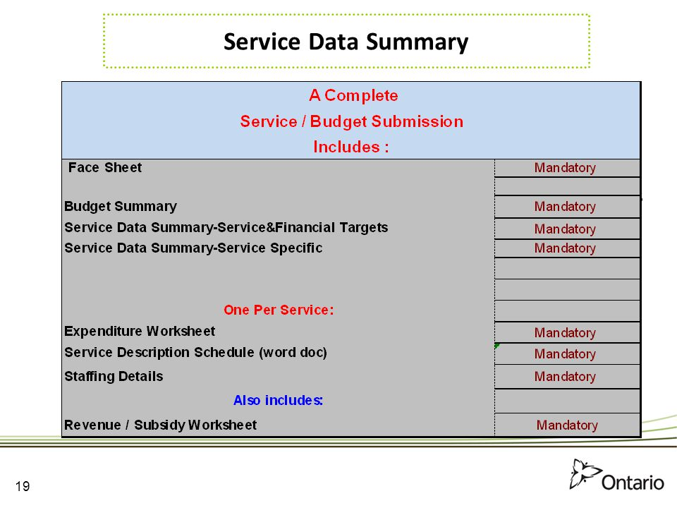 Service Data Summary Realistic & achievable targets
