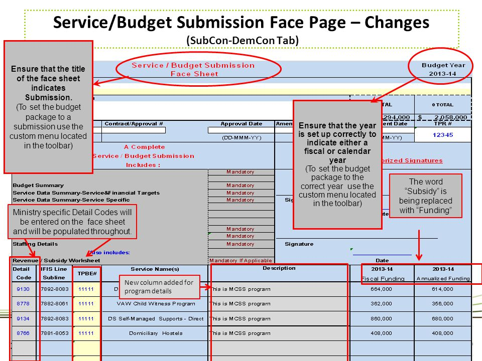Service/Budget Submission Face Page – Changes (SubCon-DemCon Tab)