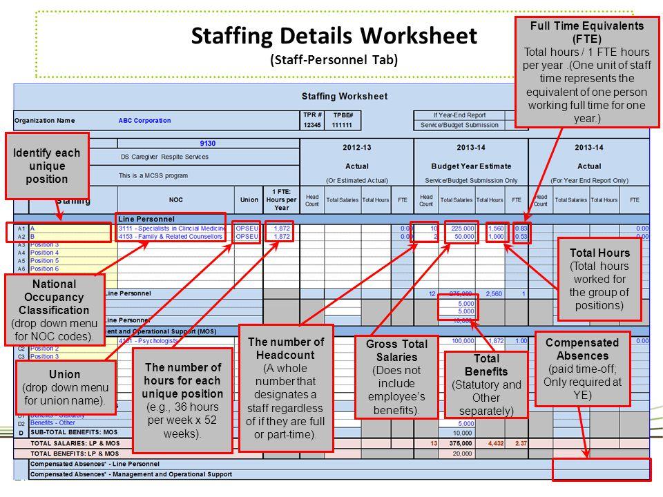 Staffing Details Worksheet (Staff-Personnel Tab)