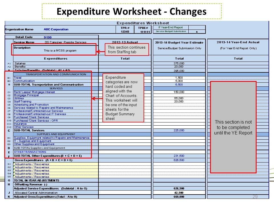 Expenditure Worksheet - Changes