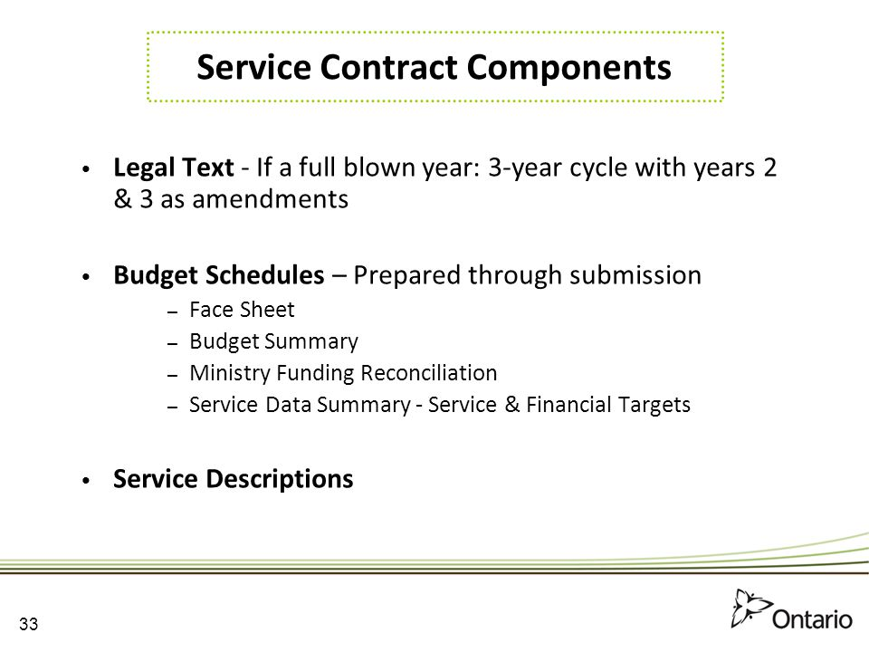 Service Contract Components