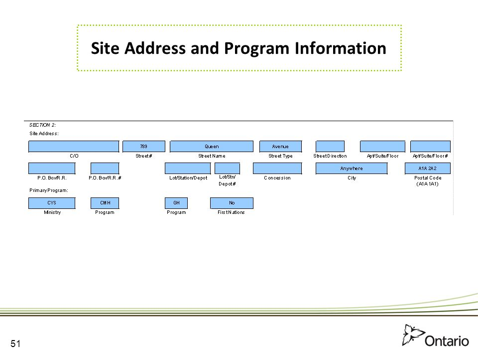 Site Address and Program Information