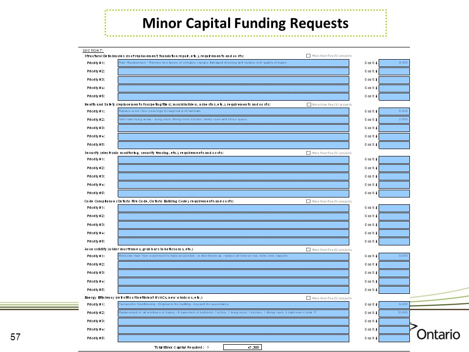 Minor Capital Funding Requests