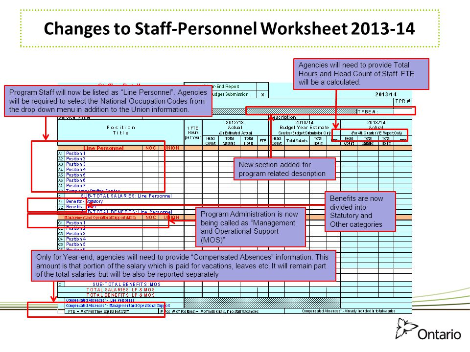 Changes to Staff-Personnel Worksheet 2013-14