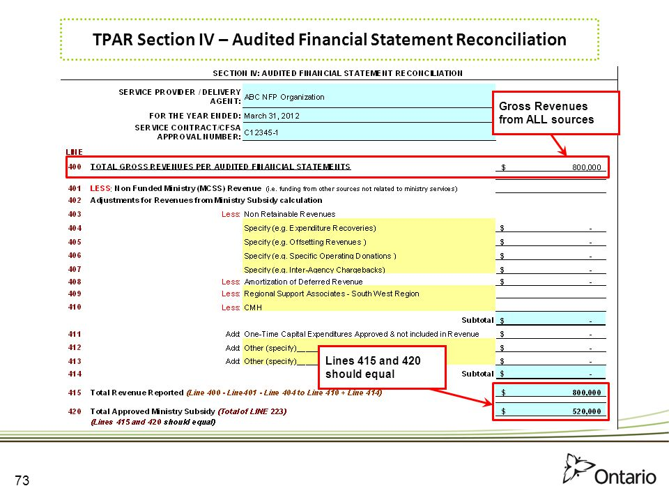 TPAR Section IV – Audited Financial Statement Reconciliation