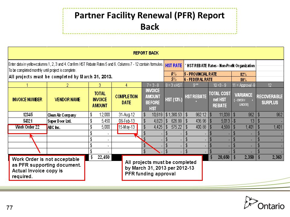 Partner Facility Renewal (PFR) Report Back