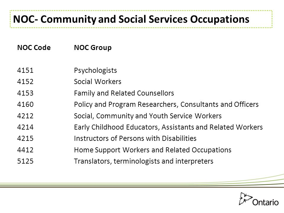 NOC- Community and Social Services Occupations