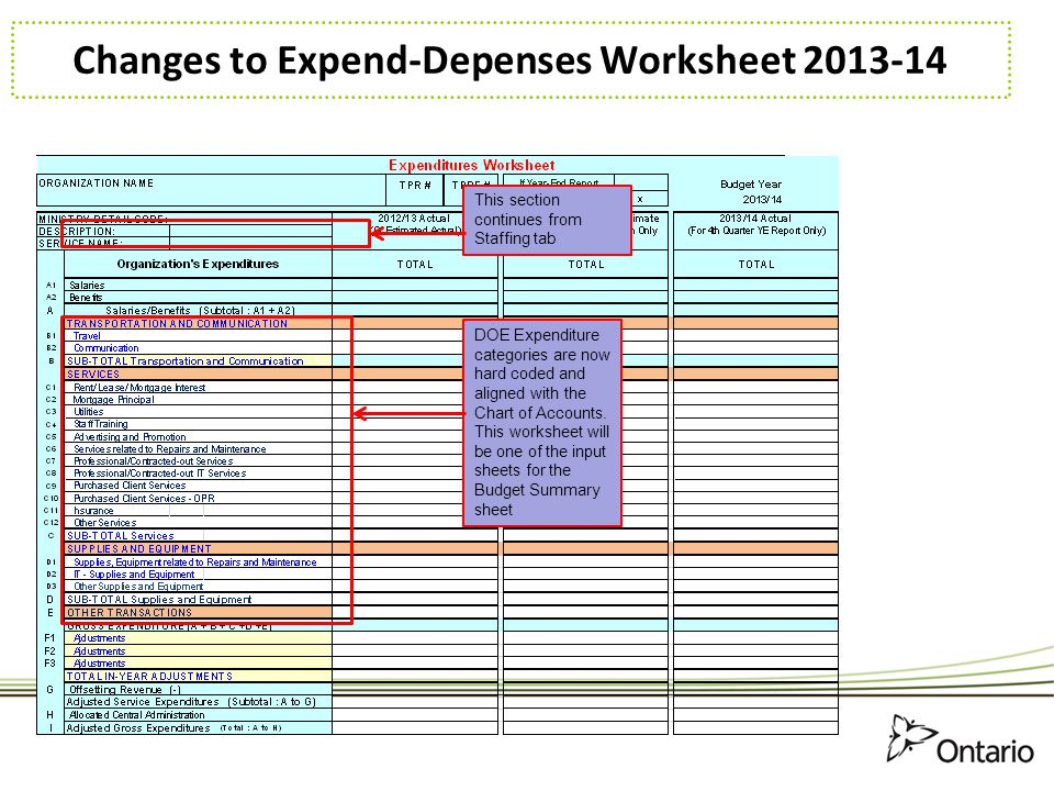 Changes to Expend-Depenses Worksheet 2013-14