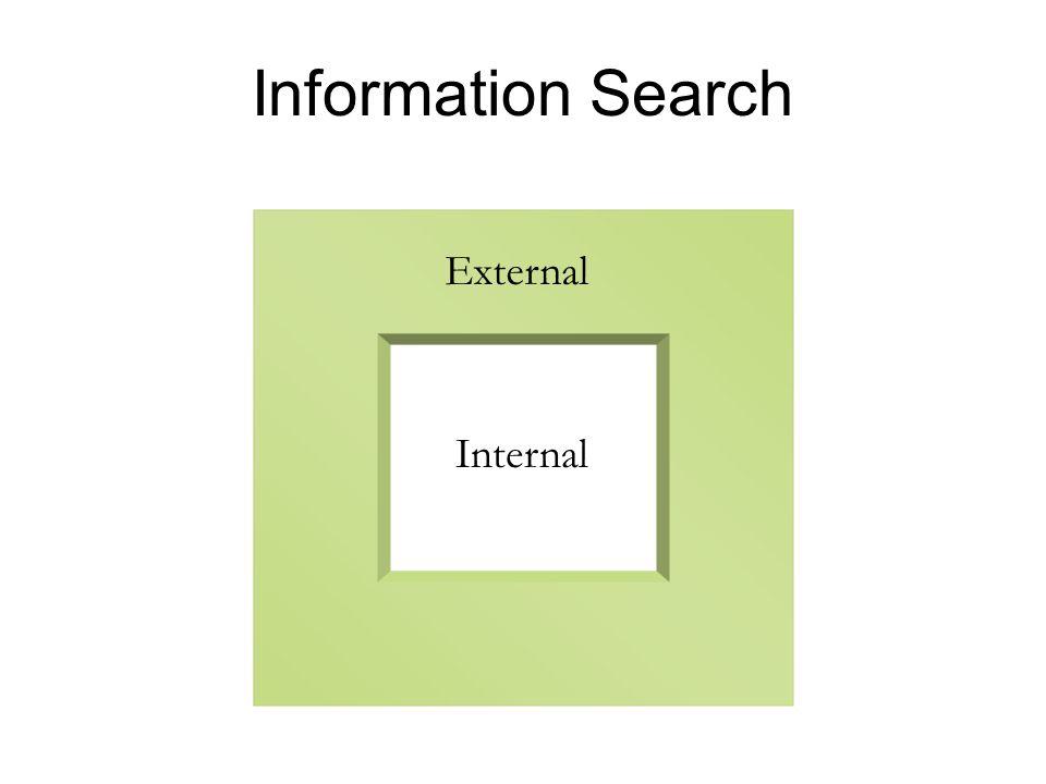 Information Search External Internal