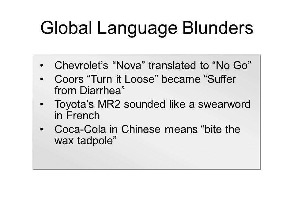 Global Language Blunders