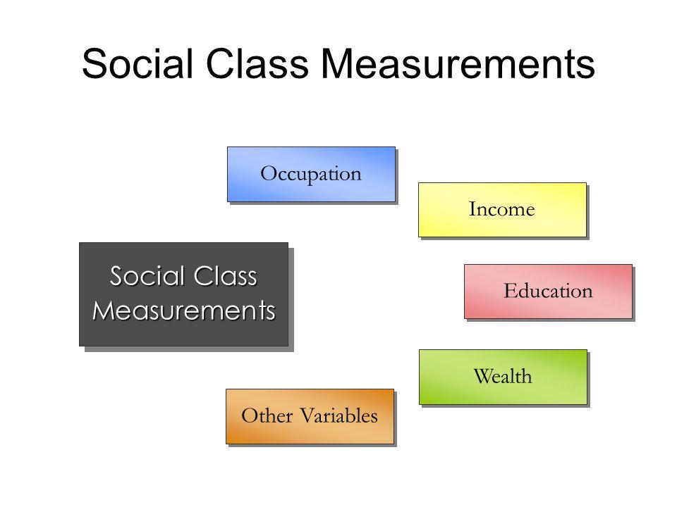 Social Class Measurements