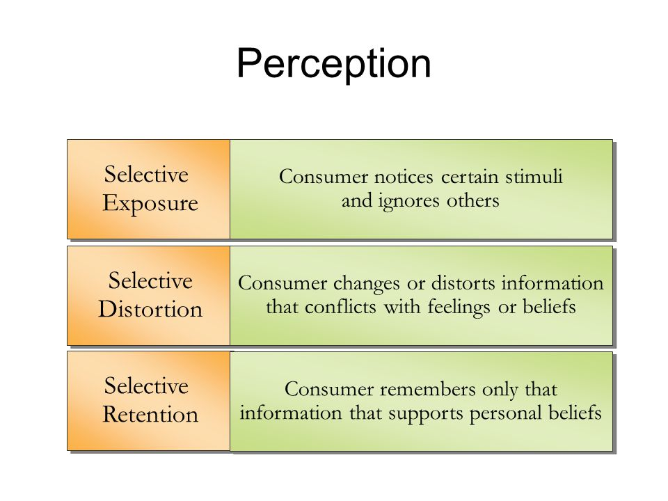 Consumer notices certain stimuli