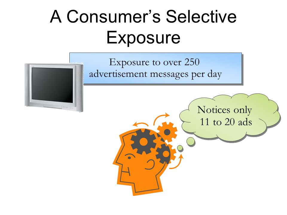 A Consumer's Selective Exposure