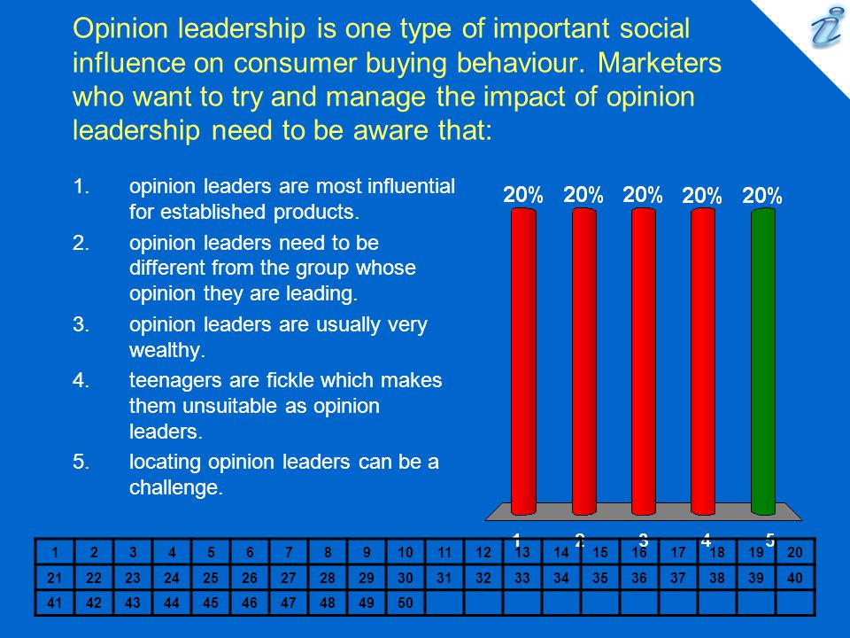 Opinion leadership is one type of important social influence on consumer buying behaviour. Marketers who want to try and manage the impact of opinion leadership need to be aware that: