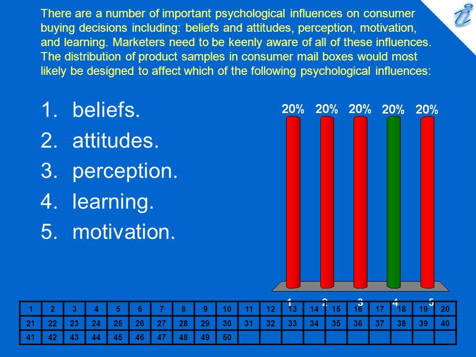 beliefs. attitudes. perception. learning. motivation.