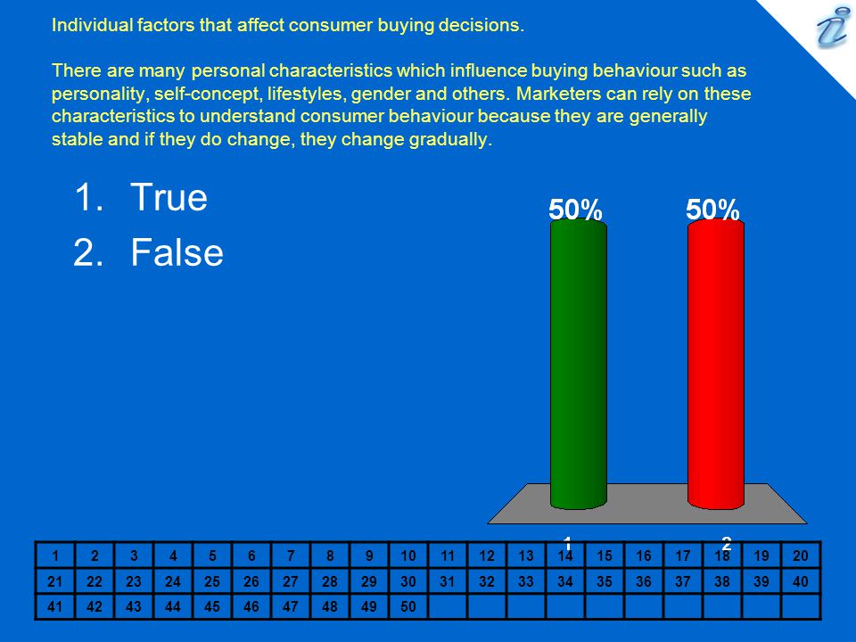 Individual factors that affect consumer buying decisions