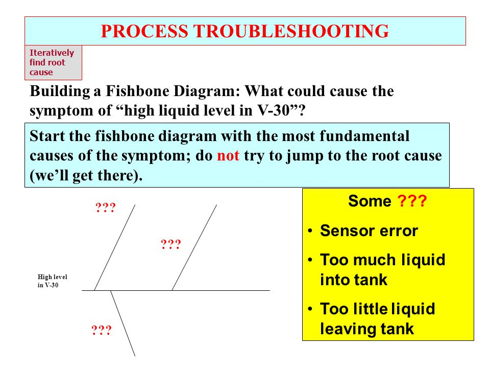 PROCESS TROUBLESHOOTING