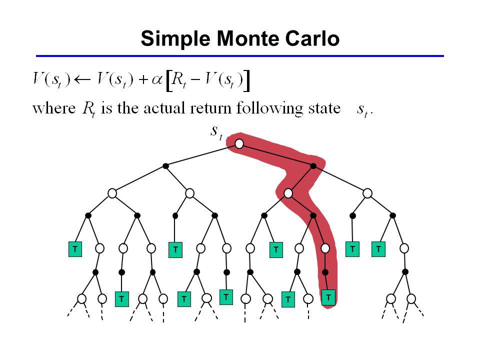 Simple Monte Carlo T T T T T T T T T T T