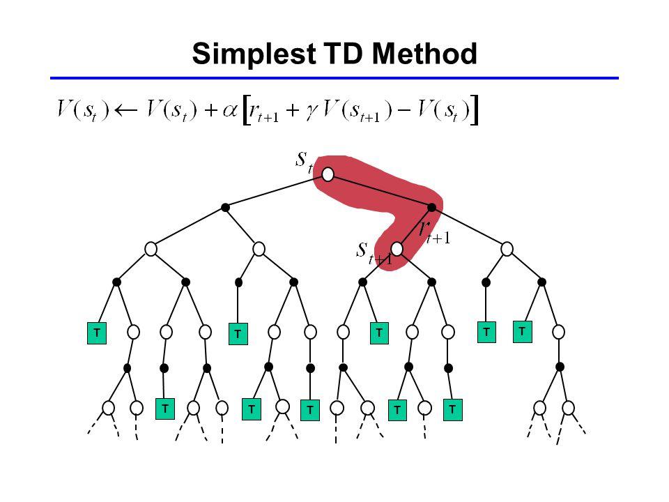 Simplest TD Method T T T T T T T T T T T